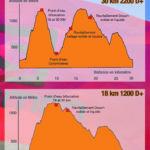 15-07-2018  Trail du Caroux