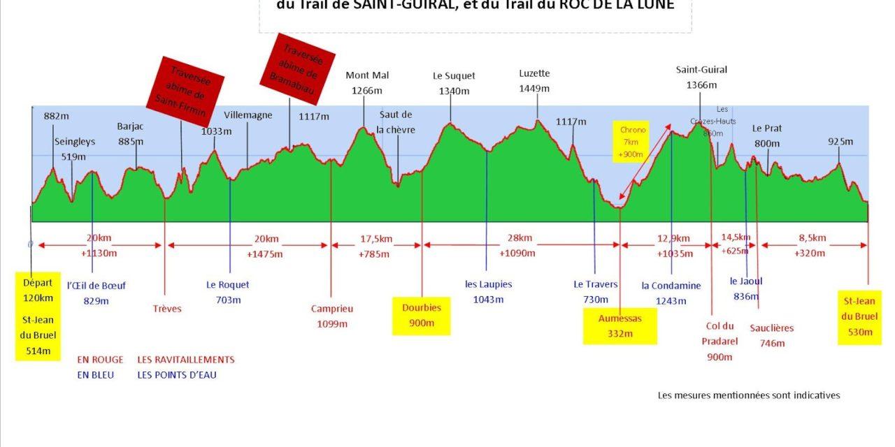 29-04-2018 – Trail du pas du diable (St Jean du Bruel)